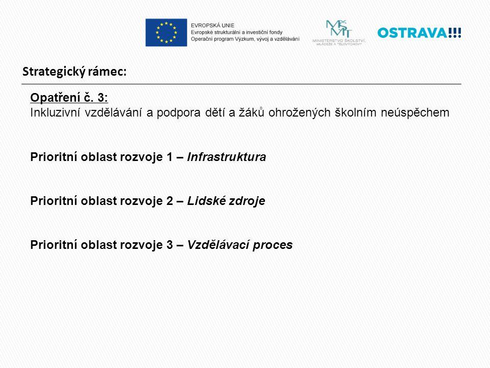 Strategický rámec: Opatření č. 3: Inkluzivní vzdělávání a podpora dětí a žáků ohrožených školním neúspěchem Prioritní oblast rozvoje 1 – Infrastruktur
