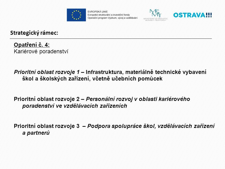 Strategický rámec: Opatření č. 4: Kariérové poradenství Prioritní oblast rozvoje 1 – Infrastruktura, materiálně technické vybavení škol a školských za