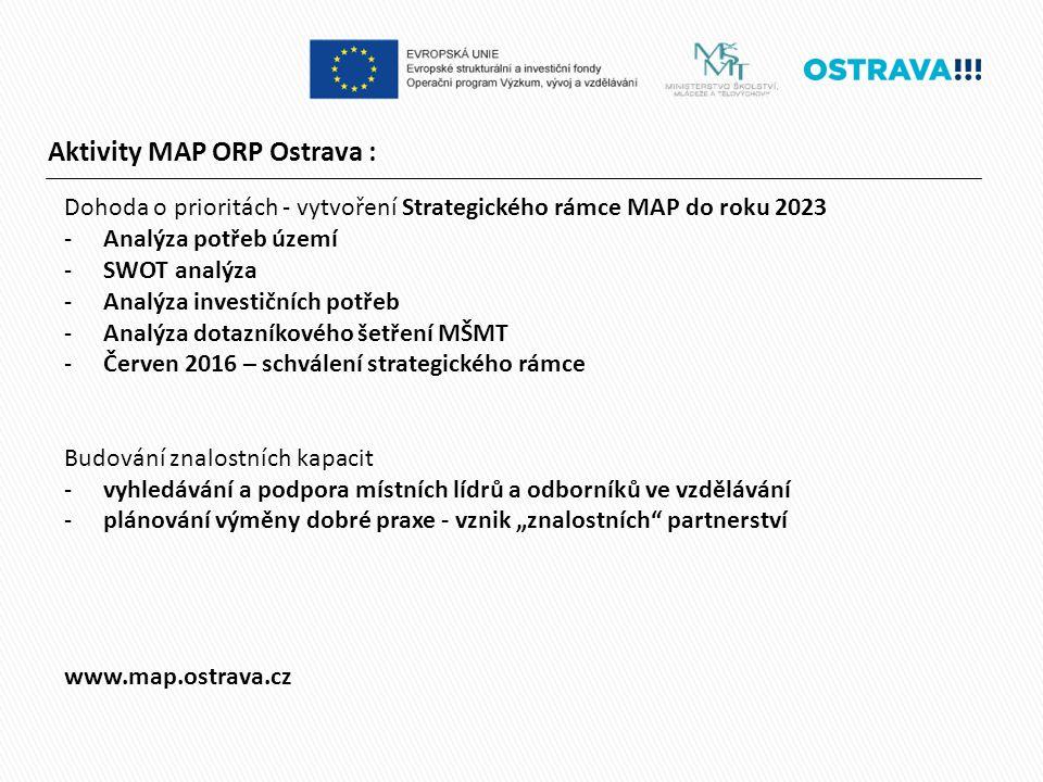 """Aktivity MAP ORP Ostrava : Dohoda o prioritách - vytvoření Strategického rámce MAP do roku 2023 -Analýza potřeb území -SWOT analýza -Analýza investičních potřeb -Analýza dotazníkového šetření MŠMT -Červen 2016 – schválení strategického rámce Budování znalostních kapacit -vyhledávání a podpora místních lídrů a odborníků ve vzdělávání -plánování výměny dobré praxe - vznik """"znalostních partnerství www.map.ostrava.cz"""