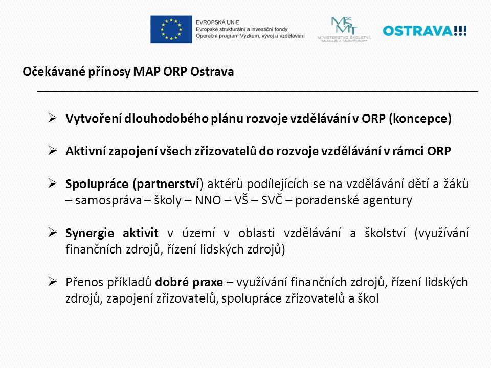 Očekávané přínosy MAP ORP Ostrava  Vytvoření dlouhodobého plánu rozvoje vzdělávání v ORP (koncepce)  Aktivní zapojení všech zřizovatelů do rozvoje vzdělávání v rámci ORP  Spolupráce (partnerství) aktérů podílejících se na vzdělávání dětí a žáků – samospráva – školy – NNO – VŠ – SVČ – poradenské agentury  Synergie aktivit v území v oblasti vzdělávání a školství (využívání finančních zdrojů, řízení lidských zdrojů)  Přenos příkladů dobré praxe – využívání finančních zdrojů, řízení lidských zdrojů, zapojení zřizovatelů, spolupráce zřizovatelů a škol