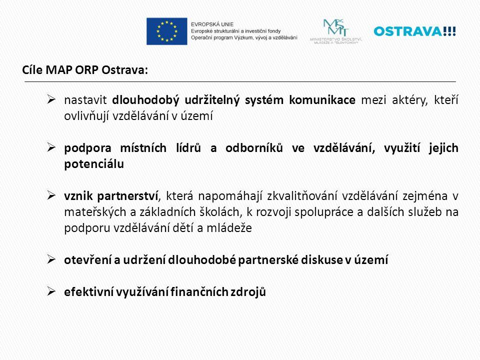 Cíle MAP ORP Ostrava:  nastavit dlouhodobý udržitelný systém komunikace mezi aktéry, kteří ovlivňují vzdělávání v území  podpora místních lídrů a odborníků ve vzdělávání, využití jejich potenciálu  vznik partnerství, která napomáhají zkvalitňování vzdělávání zejména v mateřských a základních školách, k rozvoji spolupráce a dalších služeb na podporu vzdělávání dětí a mládeže  otevření a udržení dlouhodobé partnerské diskuse v území  efektivní využívání finančních zdrojů
