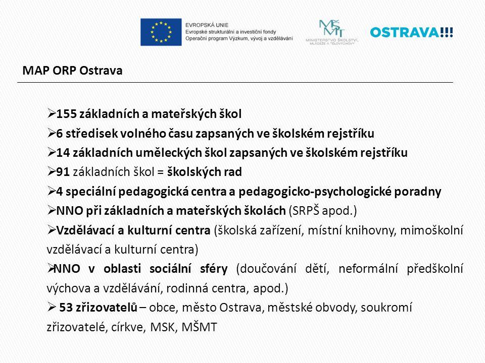MAP ORP Ostrava  155 základních a mateřských škol  6 středisek volného času zapsaných ve školském rejstříku  14 základních uměleckých škol zapsanýc