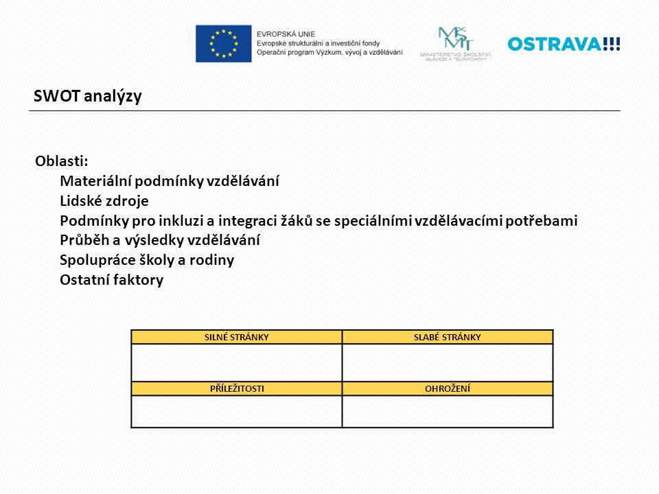 SWOT analýzy Oblasti: Materiální podmínky vzdělávání Lidské zdroje Podmínky pro inkluzi a integraci žáků se speciálními vzdělávacími potřebami Průběh