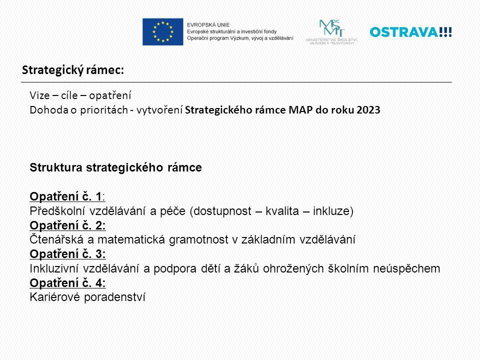 Strategický rámec: Vize – cíle – opatření Dohoda o prioritách - vytvoření Strategického rámce MAP do roku 2023 Struktura strategického rámce Opatření č.