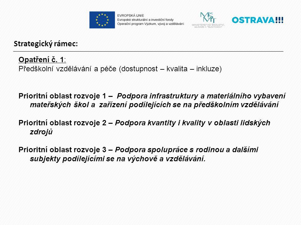 Strategický rámec: Opatření č. 1: Předškolní vzdělávání a péče (dostupnost – kvalita – inkluze) Prioritní oblast rozvoje 1 – Podpora infrastruktury a
