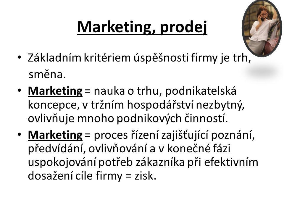 Marketing, prodej Základním kritériem úspěšnosti firmy je trh, směna.
