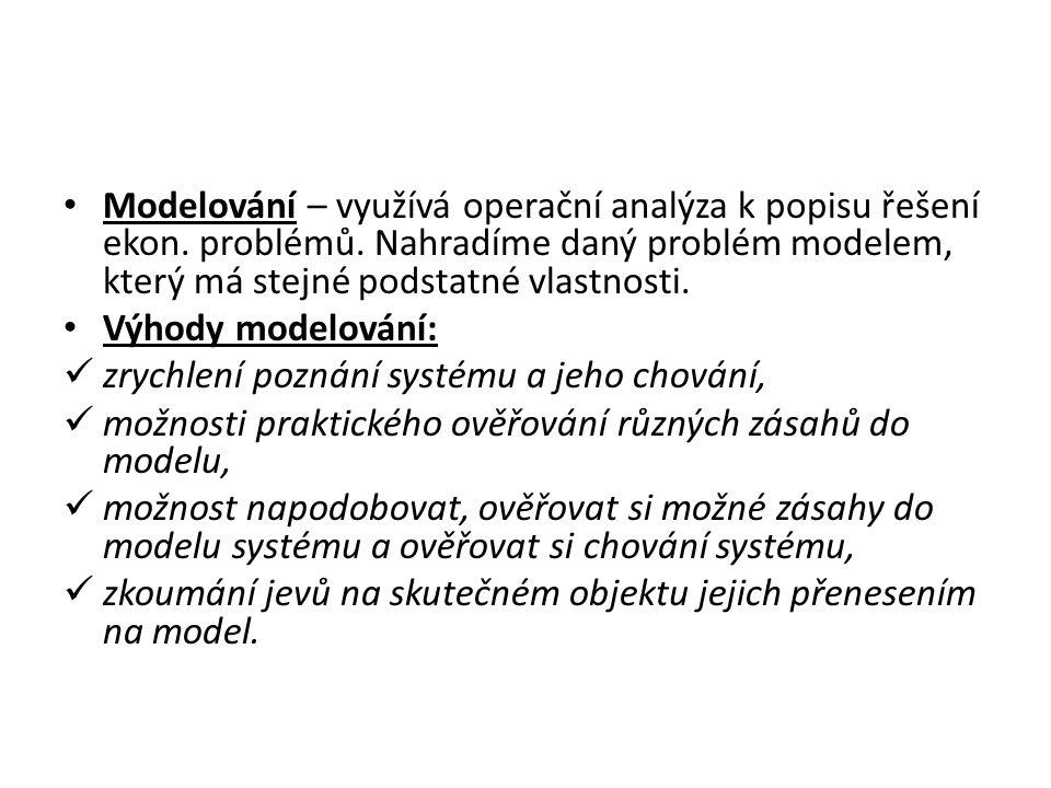 Modelování – využívá operační analýza k popisu řešení ekon.