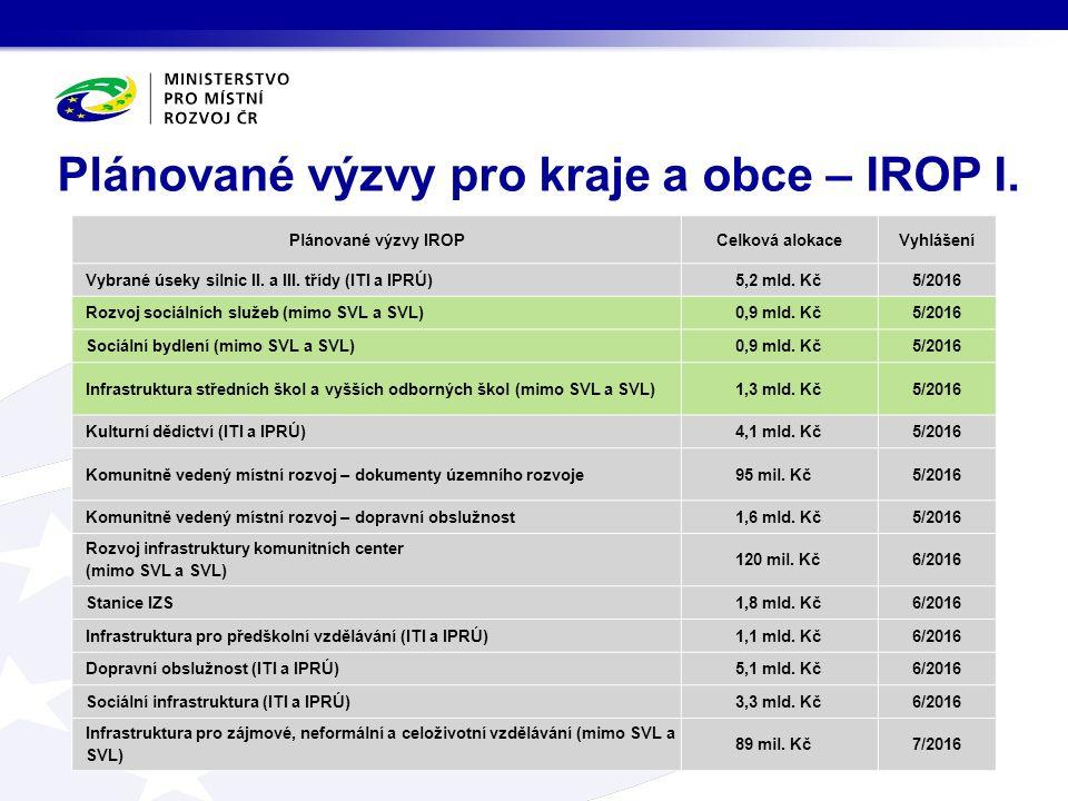 Plánované výzvy pro kraje a obce – IROP I. Plánované výzvy IROPCelková alokaceVyhlášení Vybrané úseky silnic II. a III. třídy (ITI a IPRÚ)5,2 mld. Kč5