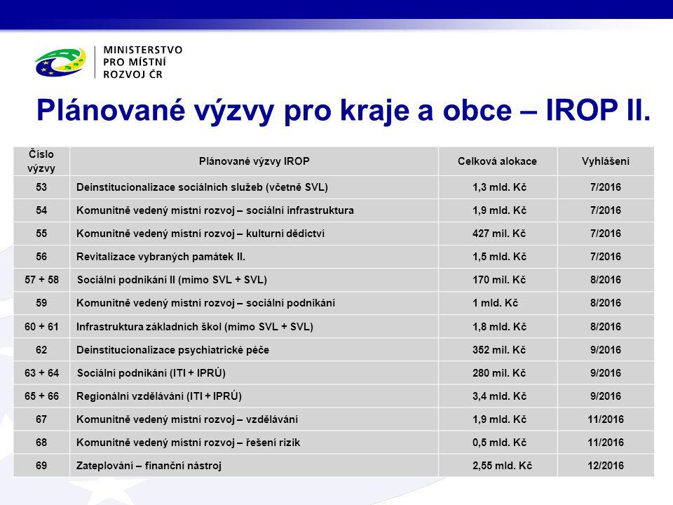 Plánované výzvy pro kraje a obce – IROP II. Číslo výzvy Plánované výzvy IROPCelková alokaceVyhlášení 53Deinstitucionalizace sociálních služeb (včetně