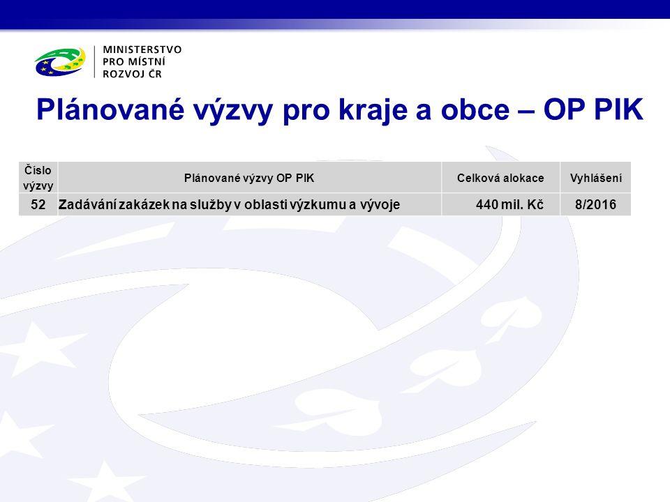 Plánované výzvy pro kraje a obce – OP PIK Číslo výzvy Plánované výzvy OP PIKCelková alokaceVyhlášení 52Zadávání zakázek na služby v oblasti výzkumu a vývoje440 mil.