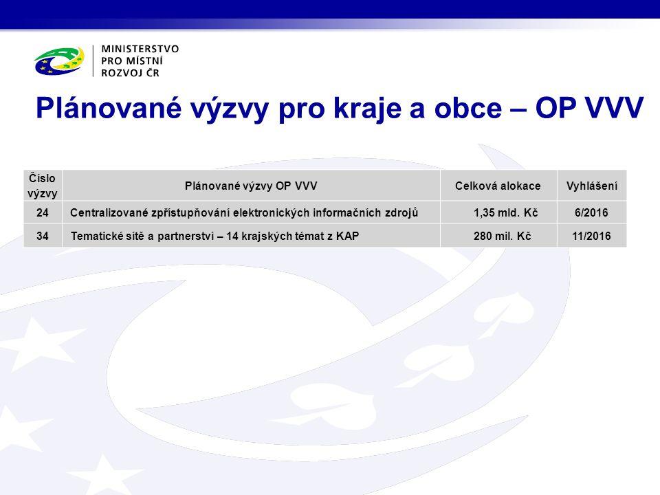 Plánované výzvy pro kraje a obce – OP VVV Číslo výzvy Plánované výzvy OP VVVCelková alokaceVyhlášení 24Centralizované zpřístupňování elektronických informačních zdrojů1,35 mld.