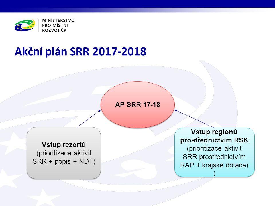 Akční plán SRR 2017-2018 Vstup rezortů (prioritizace aktivit SRR + popis + NDT) Vstup regionů prostřednictvím RSK (prioritizace aktivit SRR prostřednictvím RAP + krajské dotace) ) AP SRR 17-18