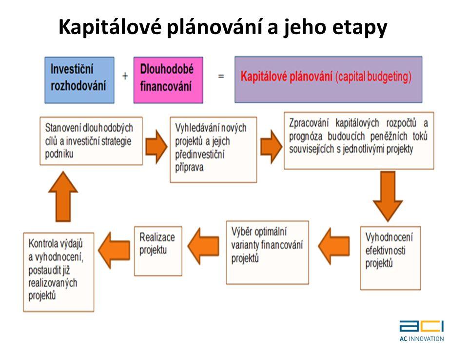 Kapitálové plánování a jeho etapy