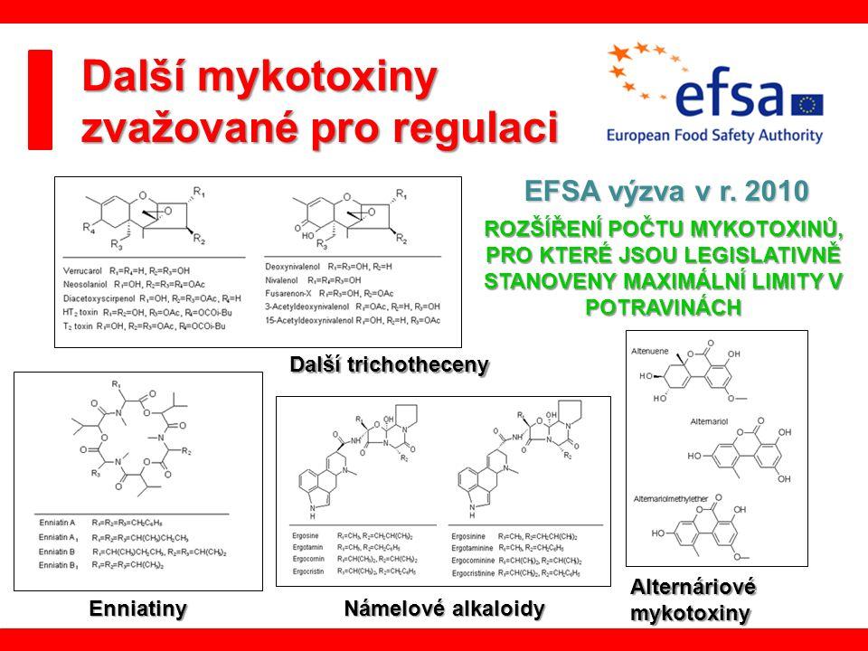 Další mykotoxiny zvažované pro regulaci EFSA výzva v r. 2010 Další trichotheceny Námelové alkaloidy Enniatiny Alternáriové mykotoxiny ROZŠÍŘENÍ POČTU
