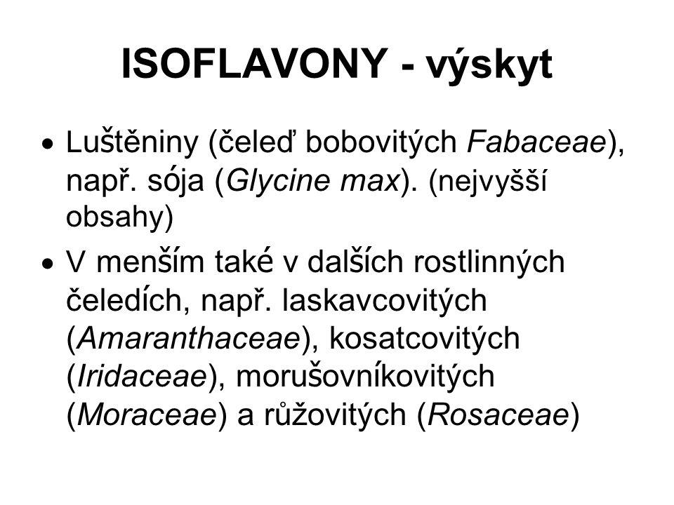 ISOFLAVONY - výskyt  L u š těniny (čeleď bobovitých Fabaceae), např. s ó ja (Glycine max). (nejvyšší obsahy)  V men ší m tak é v dal ší ch rostlinný