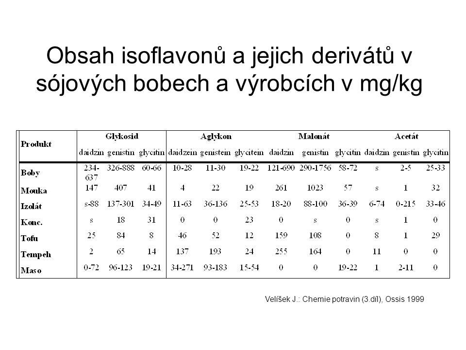 Obsah isoflavonů a jejich derivátů v sójových bobech a výrobcích v mg/kg Velíšek J.: Chemie potravin (3.díl), Ossis 1999