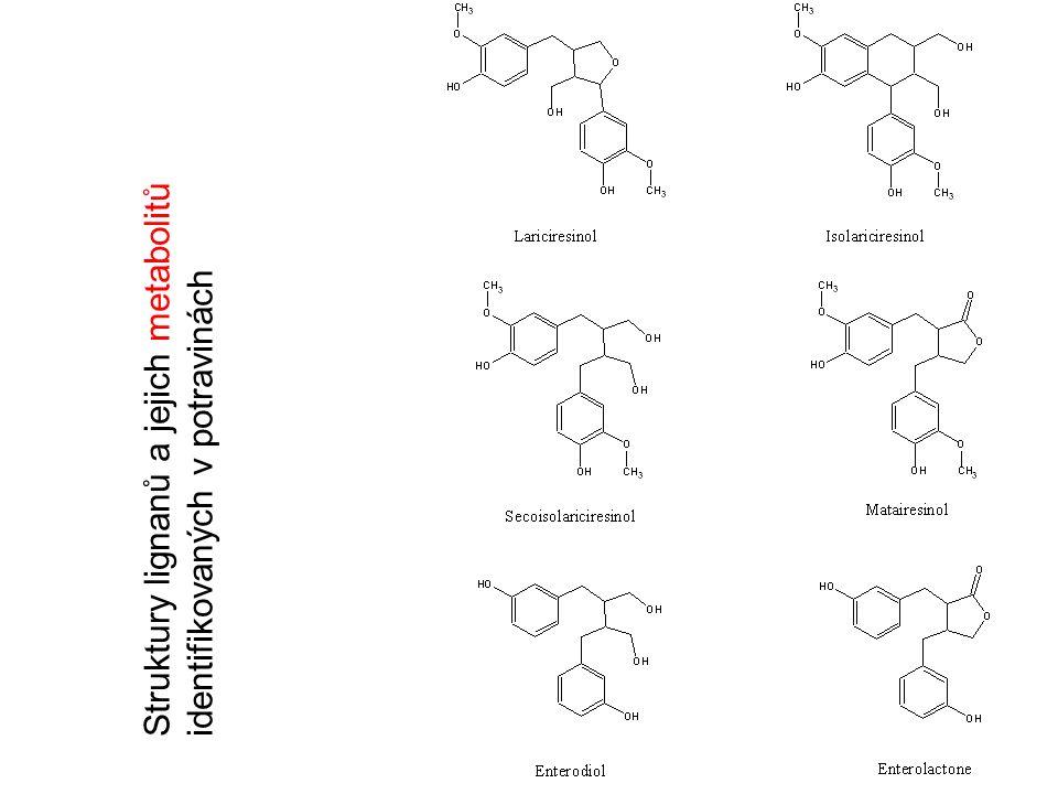 Struktury lignanů a jejich metabolitů identifikovaných v potravinách