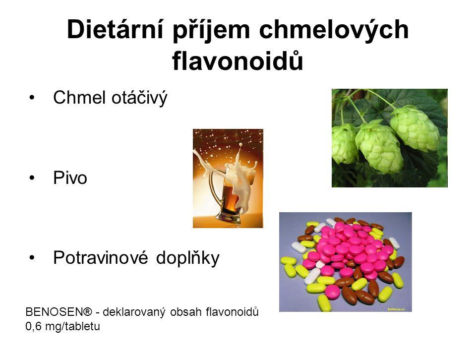 Dietární příjem chmelových flavonoidů Chmel otáčivý Pivo Potravinové doplňky BENOSEN® - deklarovaný obsah flavonoidů 0,6 mg/tabletu