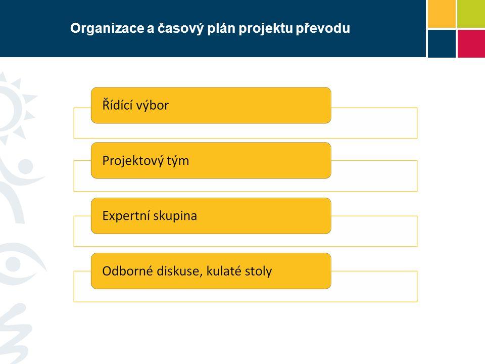 Organizace a časový plán projektu převodu