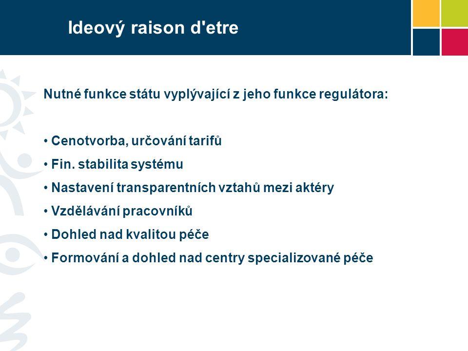 Ideový raison d etre Nutné funkce státu vyplývající z jeho funkce regulátora: Cenotvorba, určování tarifů Fin.