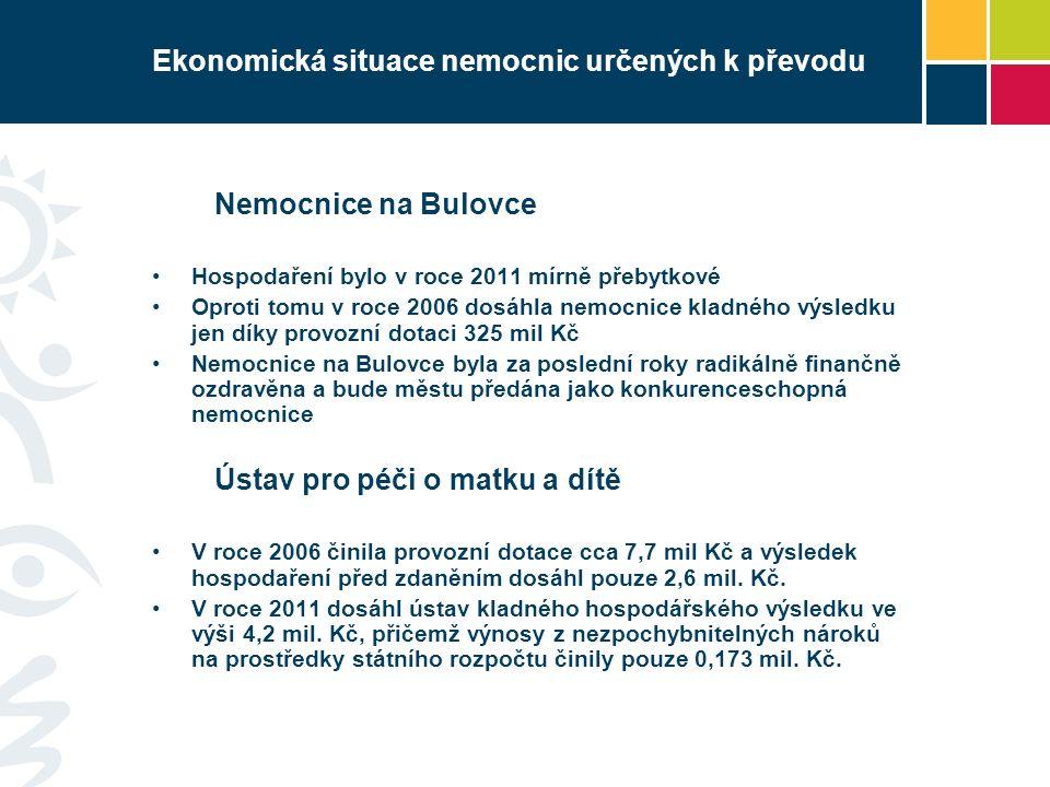 Ekonomická situace nemocnic určených k převodu Nemocnice na Homolce Tradičně velmi dobrý hospodářský výsledek a to i v roce 2006.