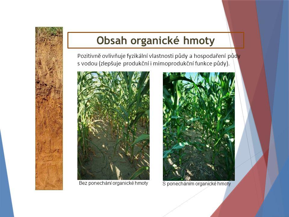 Obsah organické hmoty Bez ponechání organické hmoty S ponecháním organické hmoty Pozitivně ovlivňuje fyzikální vlastnosti půdy a hospodaření půdy s vodou (zlepšuje produkční i mimoprodukční funkce půdy).