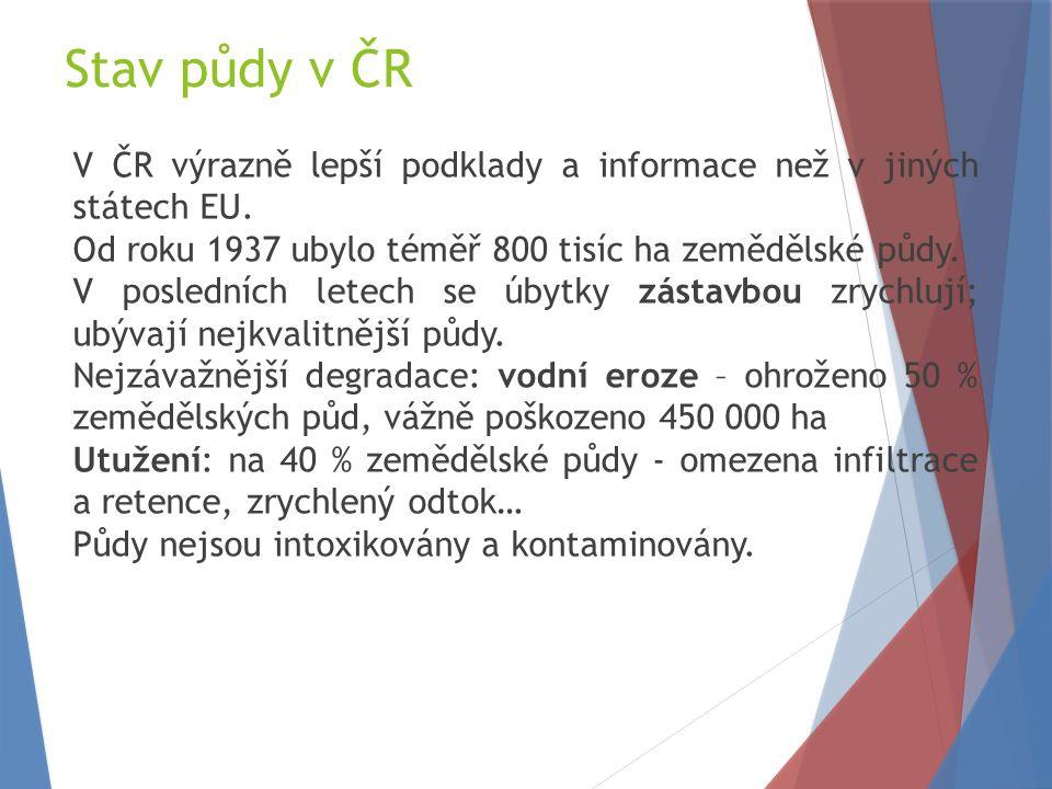 Stav půdy v ČR V ČR výrazně lepší podklady a informace než v jiných státech EU.