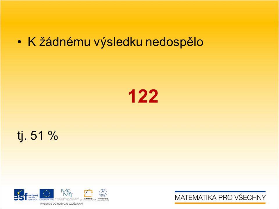 K žádnému výsledku nedospělo 122 tj. 51 %