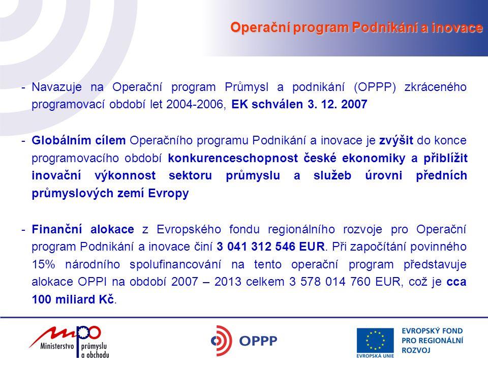 Operační program Podnikání a inovace -Navazuje na Operační program Průmysl a podnikání (OPPP) zkráceného programovací období let 2004-2006, EK schvále