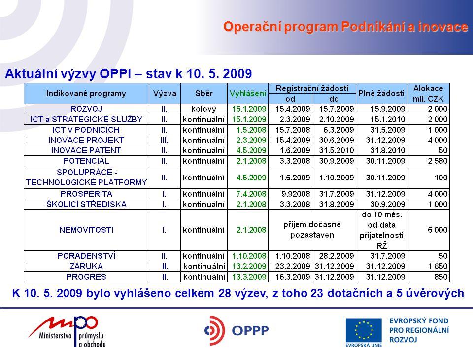 Operační program Podnikání a inovace Aktuální výzvy OPPI – stav k 10. 5. 2009 K 10. 5. 2009 bylo vyhlášeno celkem 28 výzev, z toho 23 dotačních a 5 úv