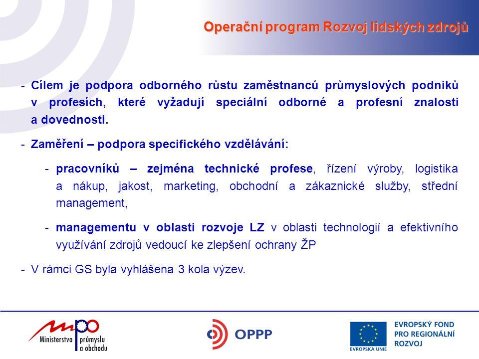 Operační program Rozvoj lidských zdrojů -Cílem je podpora odborného růstu zaměstnanců průmyslových podniků v profesích, které vyžadují speciální odbor