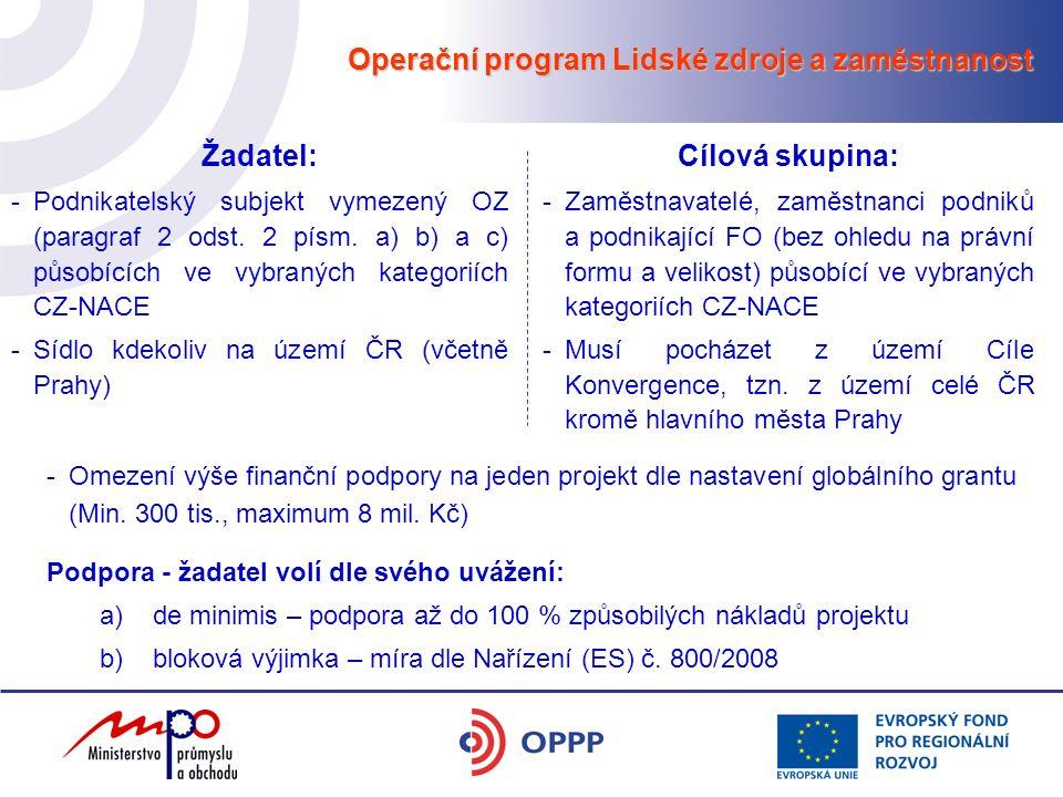 Operační program Lidské zdroje a zaměstnanost Podpora - žadatel volí dle svého uvážení: a)de minimis – podpora až do 100 % způsobilých nákladů projekt