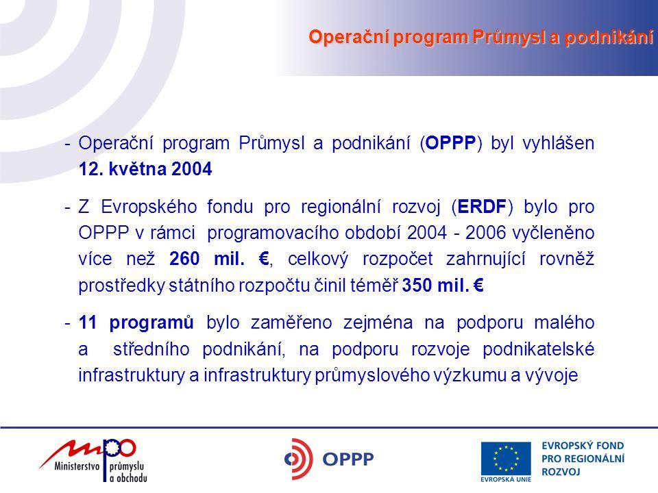 Operační program Průmysl a podnikání -Operační program Průmysl a podnikání (OPPP) byl vyhlášen 12. května 2004 -Z Evropského fondu pro regionální rozv