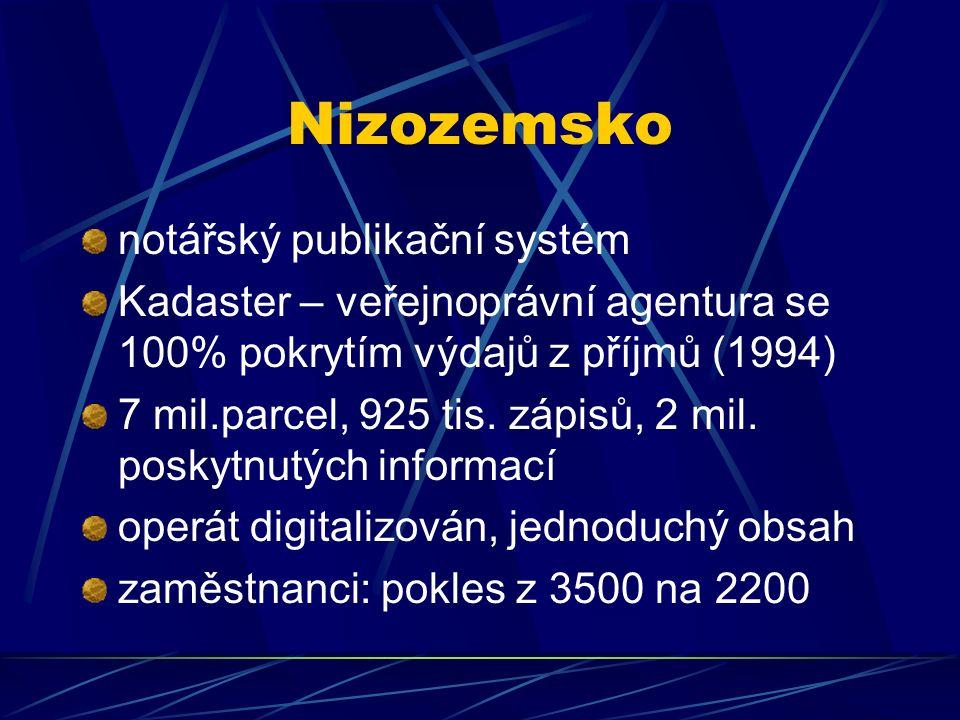 Nizozemsko notářský publikační systém Kadaster – veřejnoprávní agentura se 100% pokrytím výdajů z příjmů (1994) 7 mil.parcel, 925 tis.