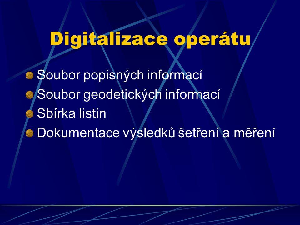 Digitalizace operátu Soubor popisných informací Soubor geodetických informací Sbírka listin Dokumentace výsledků šetření a měření