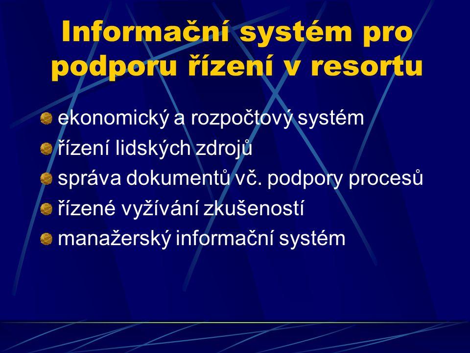 Informační systém pro podporu řízení v resortu ekonomický a rozpočtový systém řízení lidských zdrojů správa dokumentů vč.
