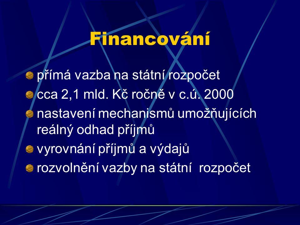 Financování přímá vazba na státní rozpočet cca 2,1 mld.