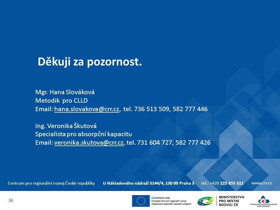 Centrum pro regionální rozvoj České republikyU Nákladového nádraží 3144/4, 130 00 Praha 3tel.: +420 225 855 321 www.crr.cz Děkuji za pozornost. 36 Mgr