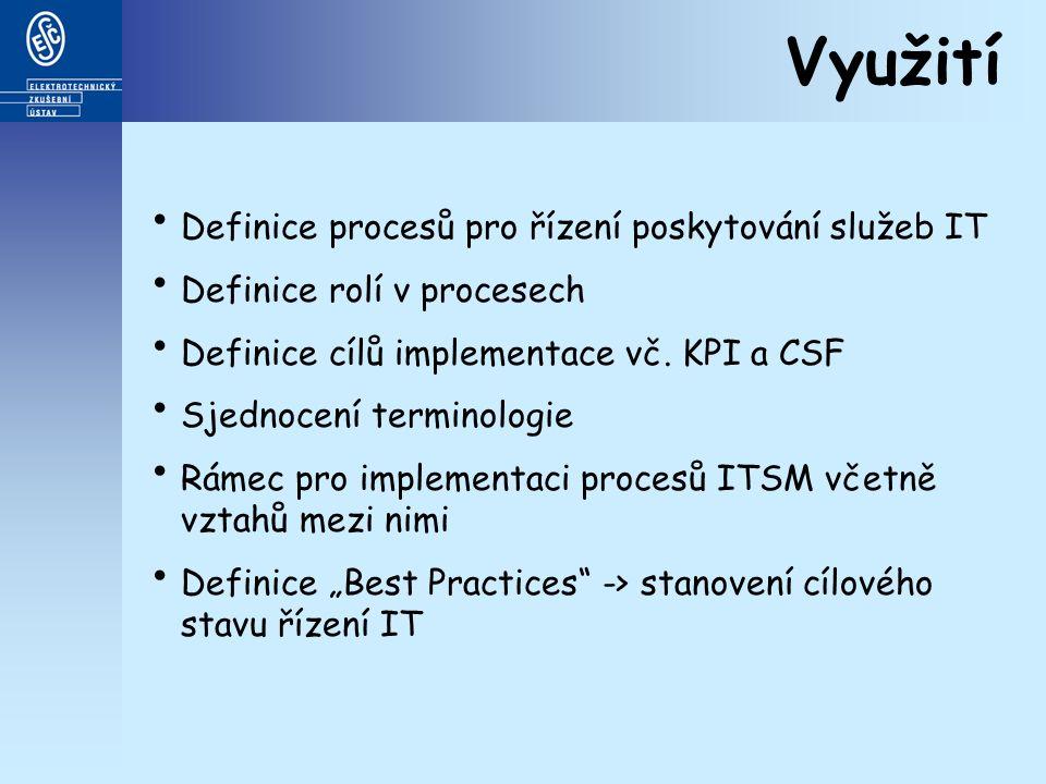 Využití Definice procesů pro řízení poskytování služeb IT Definice rolí v procesech Definice cílů implementace vč.