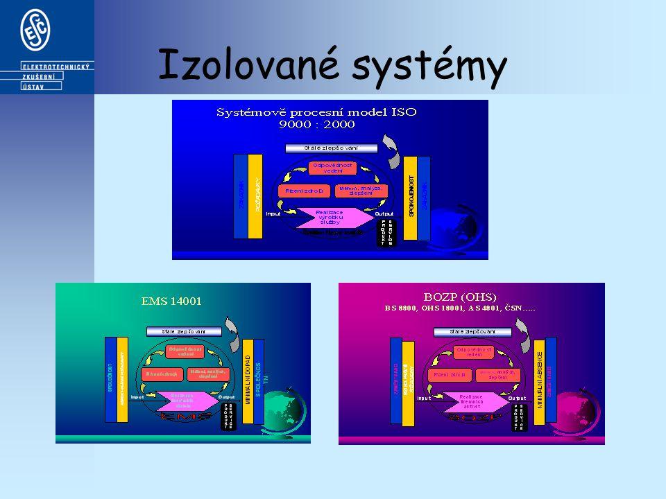 Izolované systémy
