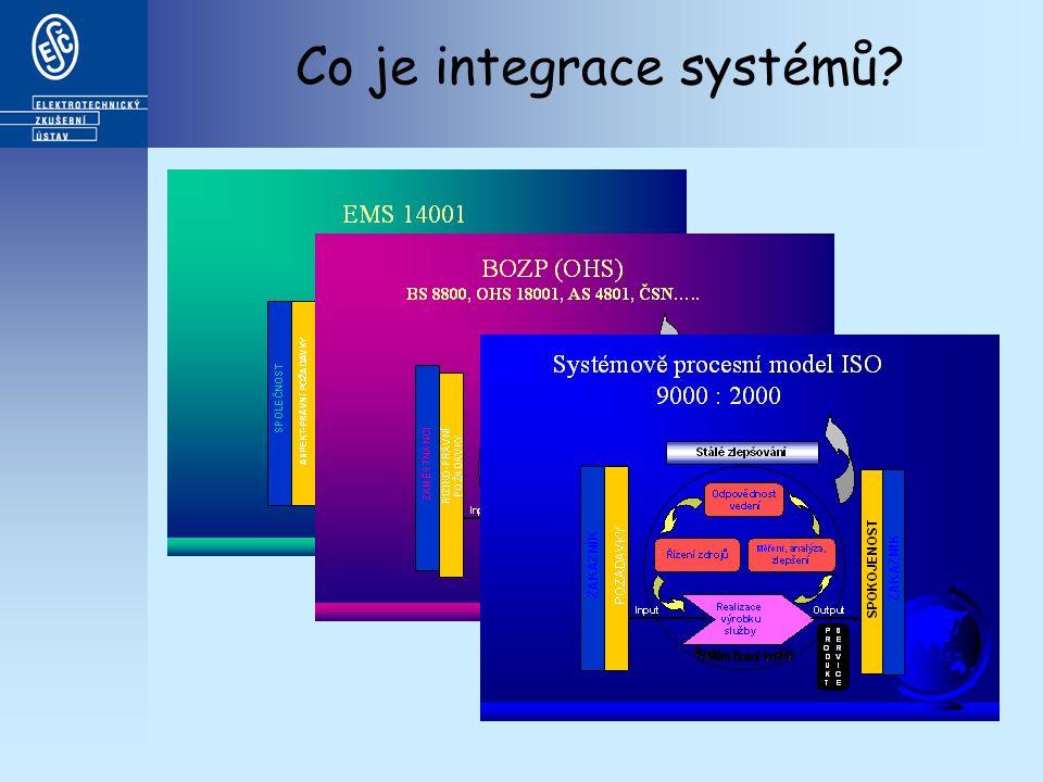 Co je integrace systémů