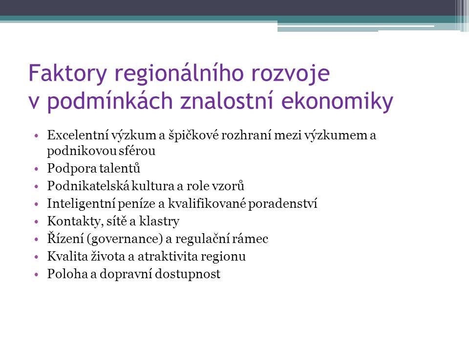 Faktory regionálního rozvoje v podmínkách znalostní ekonomiky Excelentní výzkum a špičkové rozhraní mezi výzkumem a podnikovou sférou Podpora talentů Podnikatelská kultura a role vzorů Inteligentní peníze a kvalifikované poradenství Kontakty, sítě a klastry Řízení (governance) a regulační rámec Kvalita života a atraktivita regionu Poloha a dopravní dostupnost