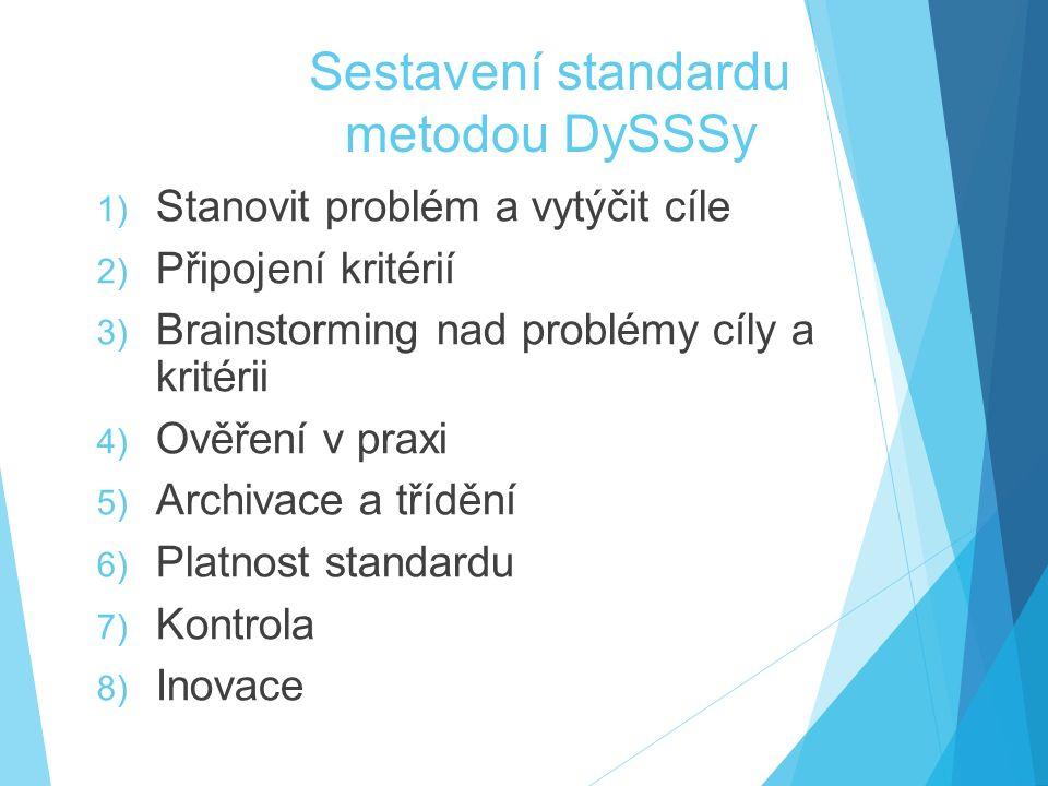 Sestavení standardu metodou DySSSy 1) Stanovit problém a vytýčit cíle 2) Připojení kritérií 3) Brainstorming nad problémy cíly a kritérii 4) Ověření v praxi 5) Archivace a třídění 6) Platnost standardu 7) Kontrola 8) Inovace