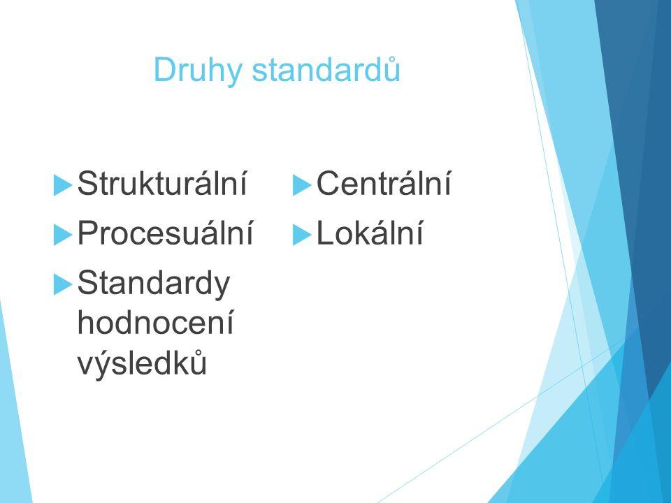 Druhy standardů  Strukturální  Procesuální  Standardy hodnocení výsledků  Centrální  Lokální