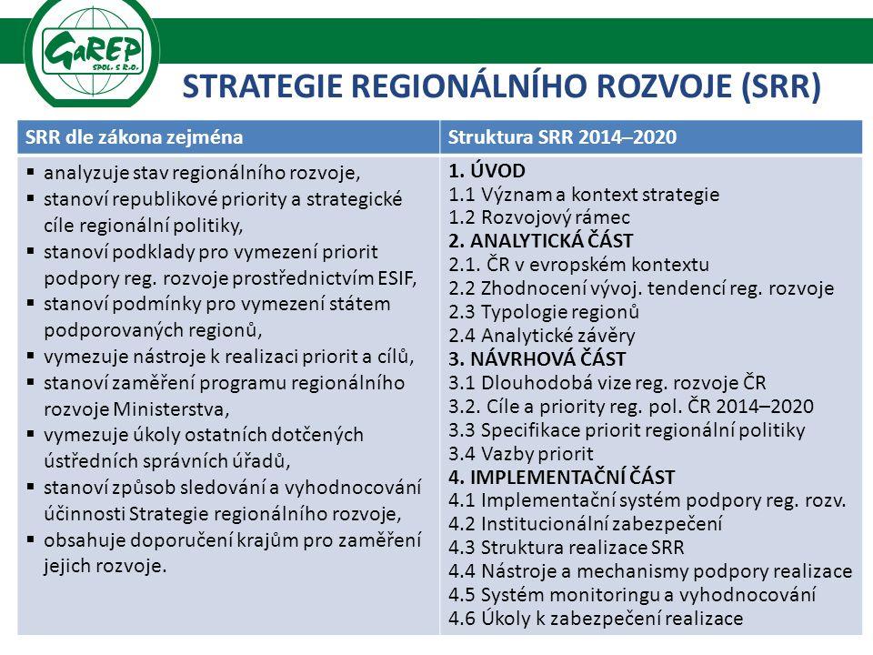  Struktura STRATEGIE REGIONÁLNÍHO ROZVOJE (SRR) SRR dle zákona zejménaStruktura SRR 2014–2020  analyzuje stav regionálního rozvoje,  stanoví republikové priority a strategické cíle regionální politiky,  stanoví podklady pro vymezení priorit podpory reg.