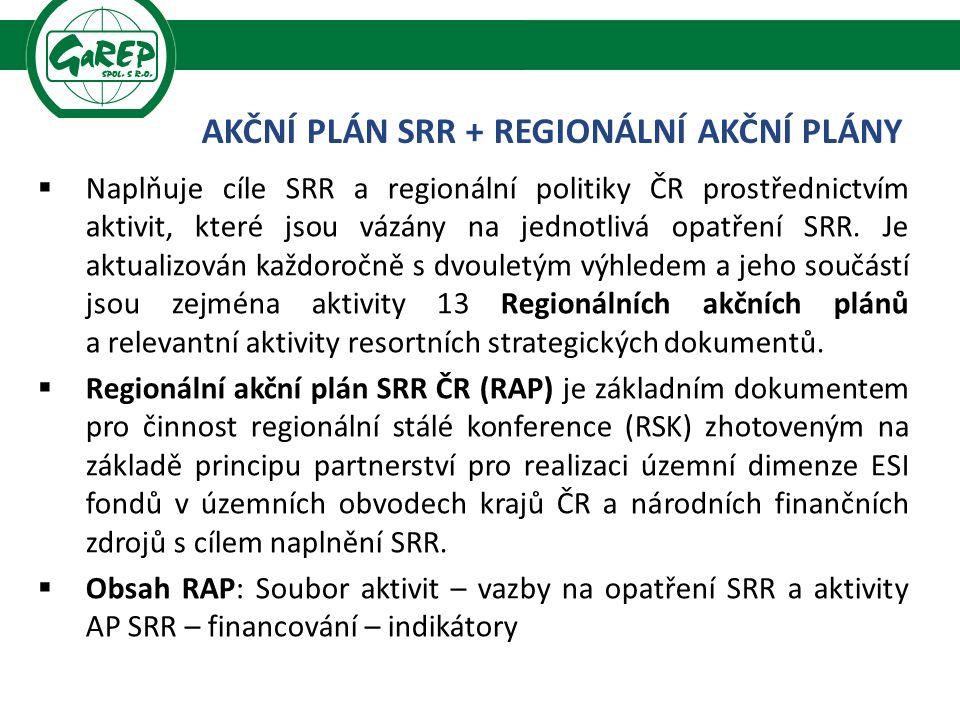  Naplňuje cíle SRR a regionální politiky ČR prostřednictvím aktivit, které jsou vázány na jednotlivá opatření SRR.