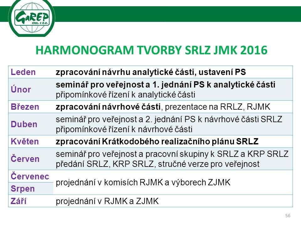 HARMONOGRAM TVORBY SRLZ JMK 2016 56 Ledenzpracování návrhu analytické části, ustavení PS Únor seminář pro veřejnost a 1.