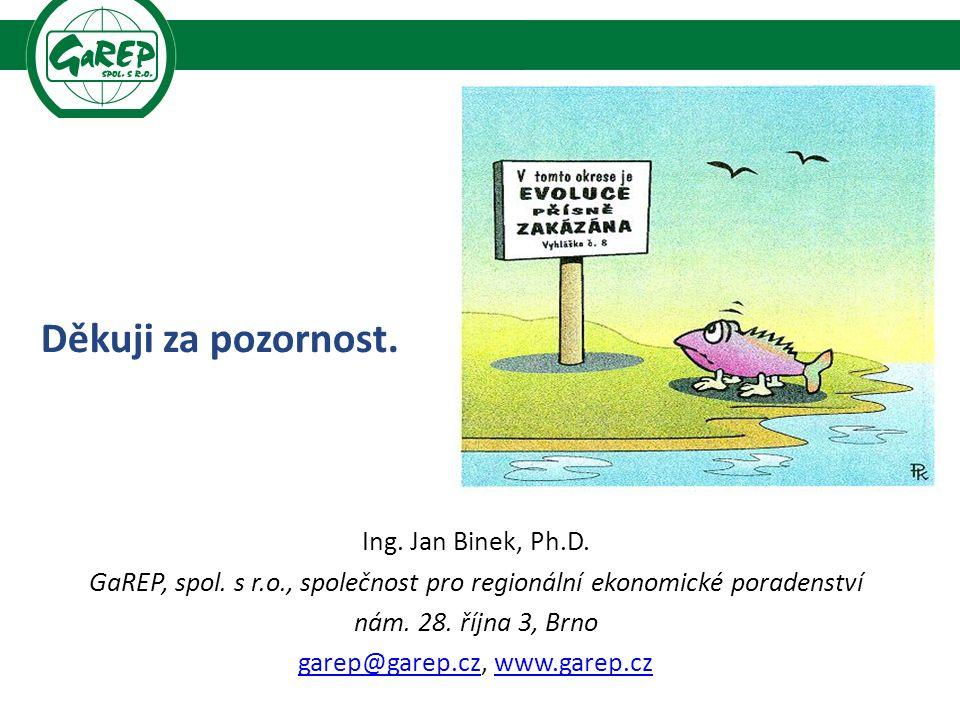 Děkuji za pozornost. Ing. Jan Binek, Ph.D. GaREP, spol.