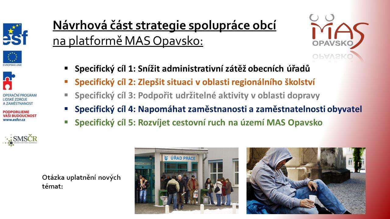 Návrhová část strategie spolupráce obcí na platformě MAS Opavsko: Otázka uplatnění nových témat:  Specifický cíl 1: Snížit administrativní zátěž obecních úřadů  Specifický cíl 2: Zlepšit situaci v oblasti regionálního školství  Specifický cíl 3: Podpořit udržitelné aktivity v oblasti dopravy  Specifický cíl 4: Napomáhat zaměstnanosti a zaměstnatelnosti obyvatel  Specifický cíl 5: Rozvíjet cestovní ruch na území MAS Opavsko