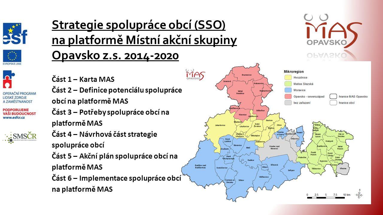 Strategie spolupráce obcí (SSO) na platformě Místní akční skupiny Opavsko z.s.